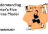 Understanding Porter's Five Forces Model (How To Use It + Template)