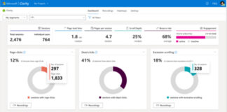 Microsoft Advertisers can analyze post-click behavior, analyze engagement with new Clarity integration